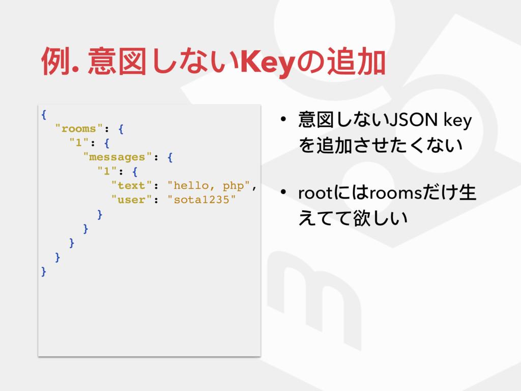"""例例. 意図しないKeyの追加 { """"rooms"""": { """"1"""": { """"messages"""":..."""