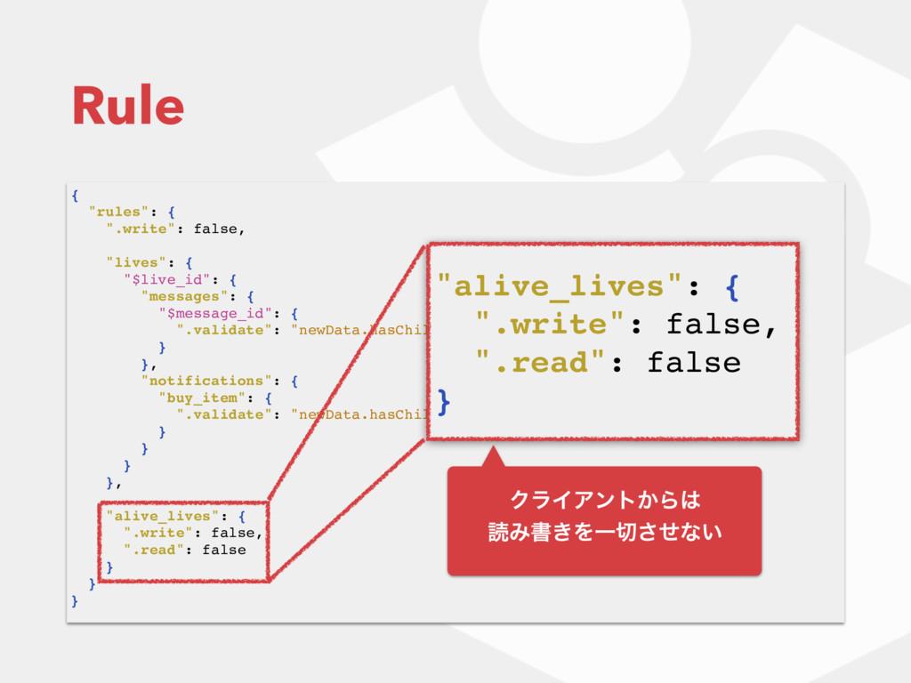 "{ ""rules"": { "".write"": false, ""lives"": { ""$live..."