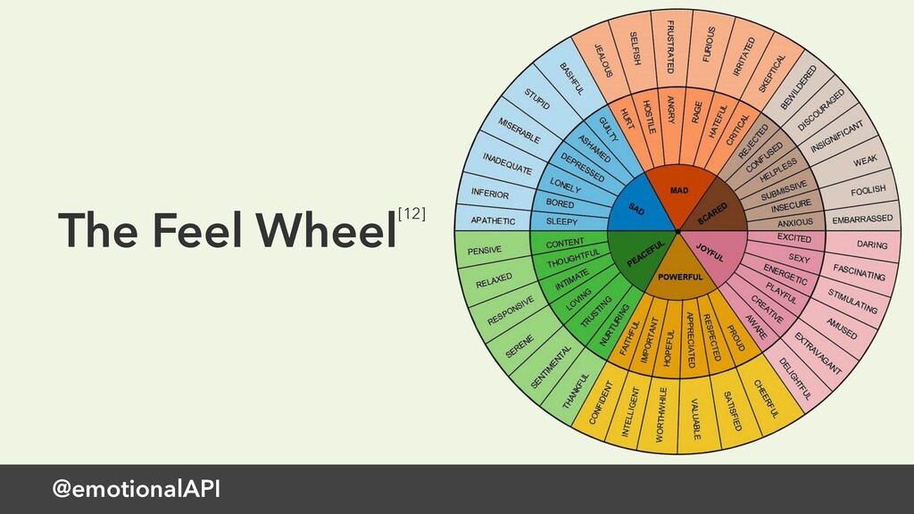 @emotionalAPI The Feel Wheel[12]