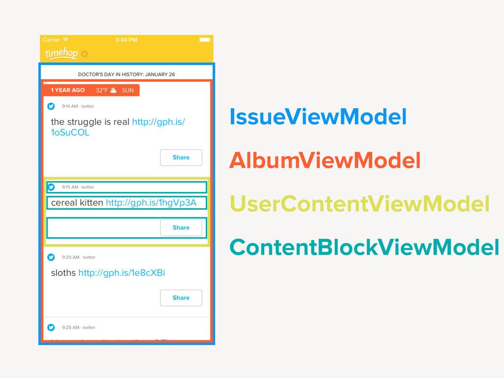 IssueViewModel AlbumViewModel UserContentViewMo...