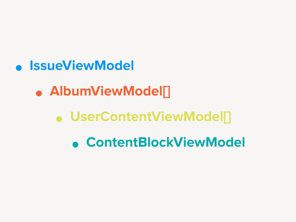 • IssueViewModel • AlbumViewModel[] • UserConte...