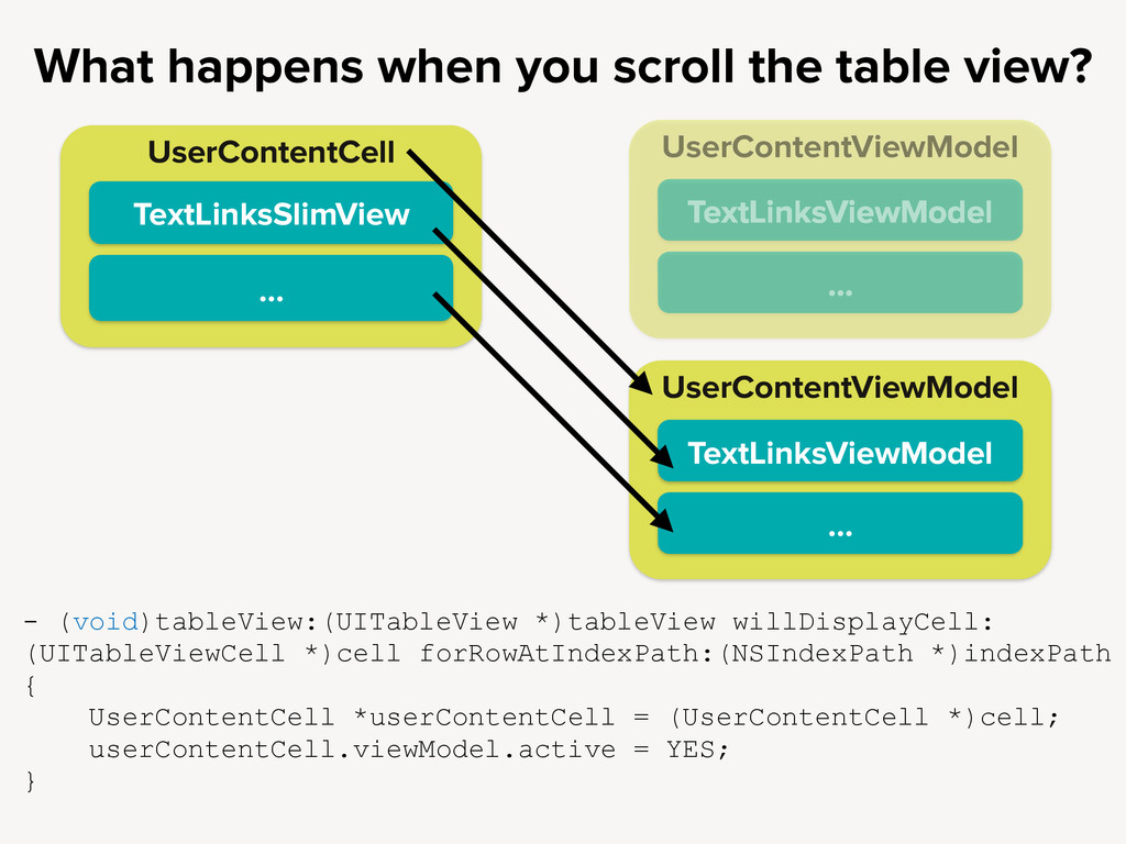 What happens when you scroll the table view? - ...