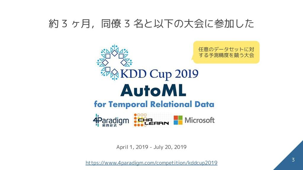 約 3 ヶ月,同僚 3 名と以下の大会に参加した April 1, 2019 - July 2...
