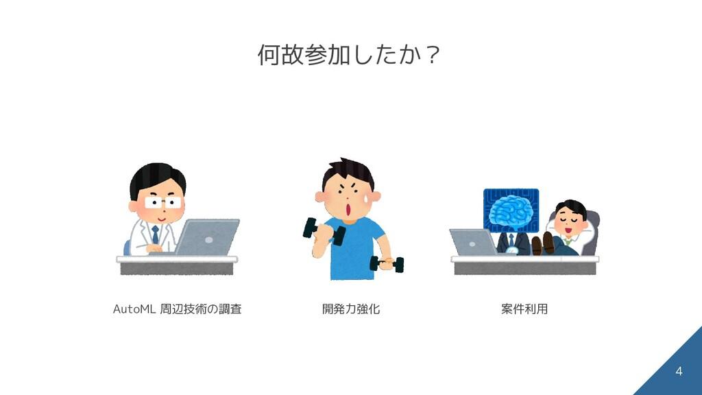 何故参加したか? AutoML 周辺技術の調査 開発力強化 案件利用 4