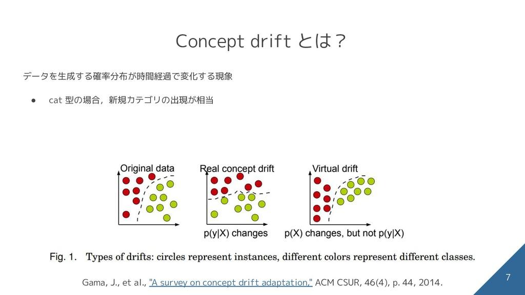 Concept drift とは? データを生成する確率分布が時間経過で変化する現象 ● ca...