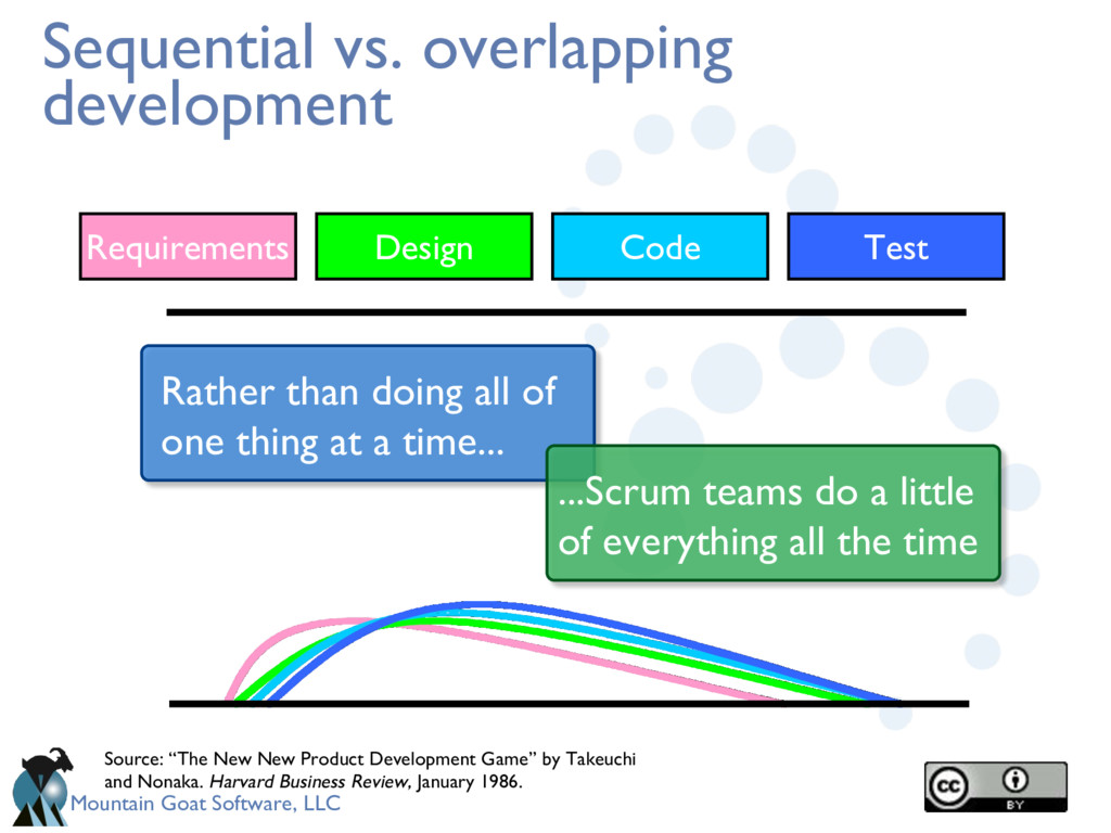 Mountain Goat Software, LLC Sequential vs. over...