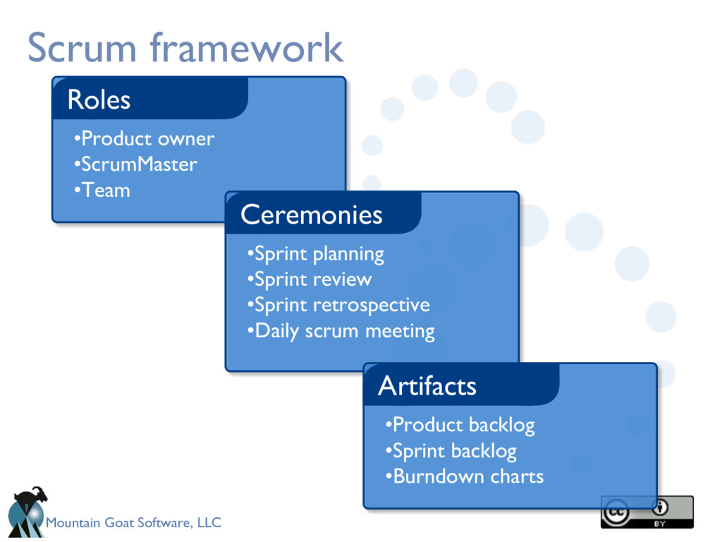 Mountain Goat Software, LLC Scrum framework •Pr...