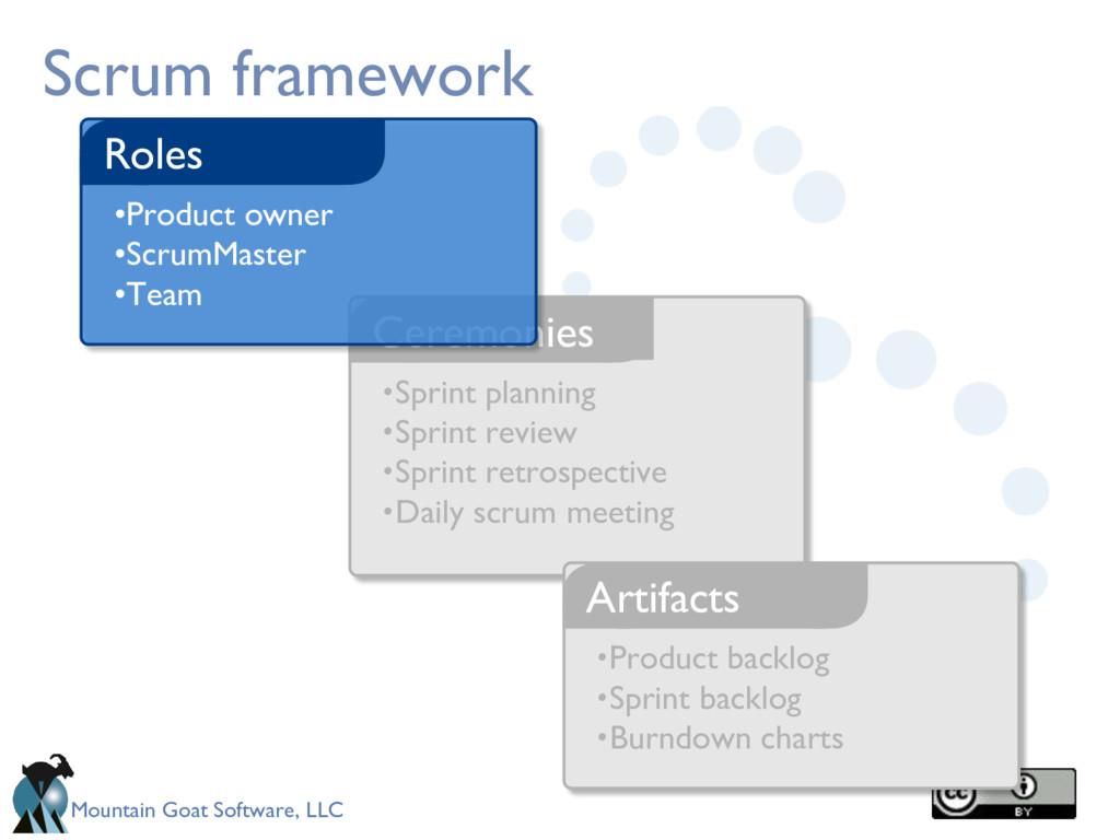 Mountain Goat Software, LLC Scrum framework •Sp...