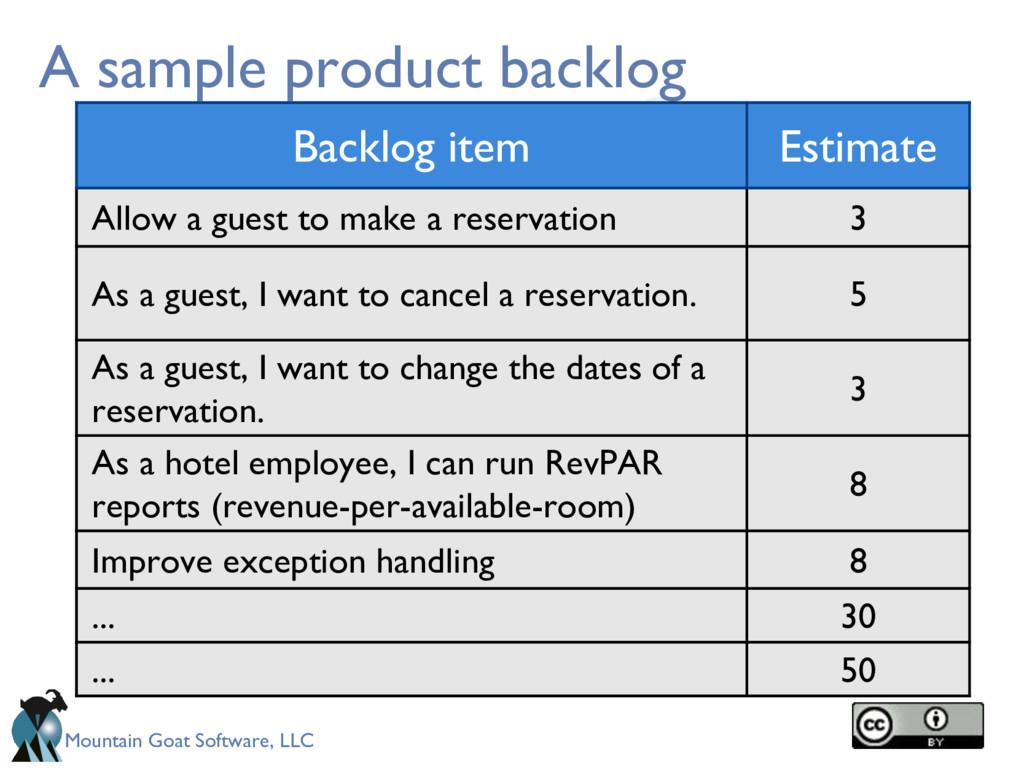 Mountain Goat Software, LLC A sample product ba...