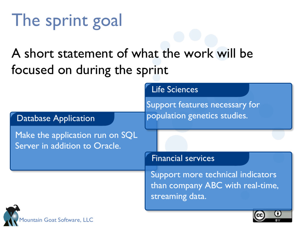 Mountain Goat Software, LLC The sprint goal A s...