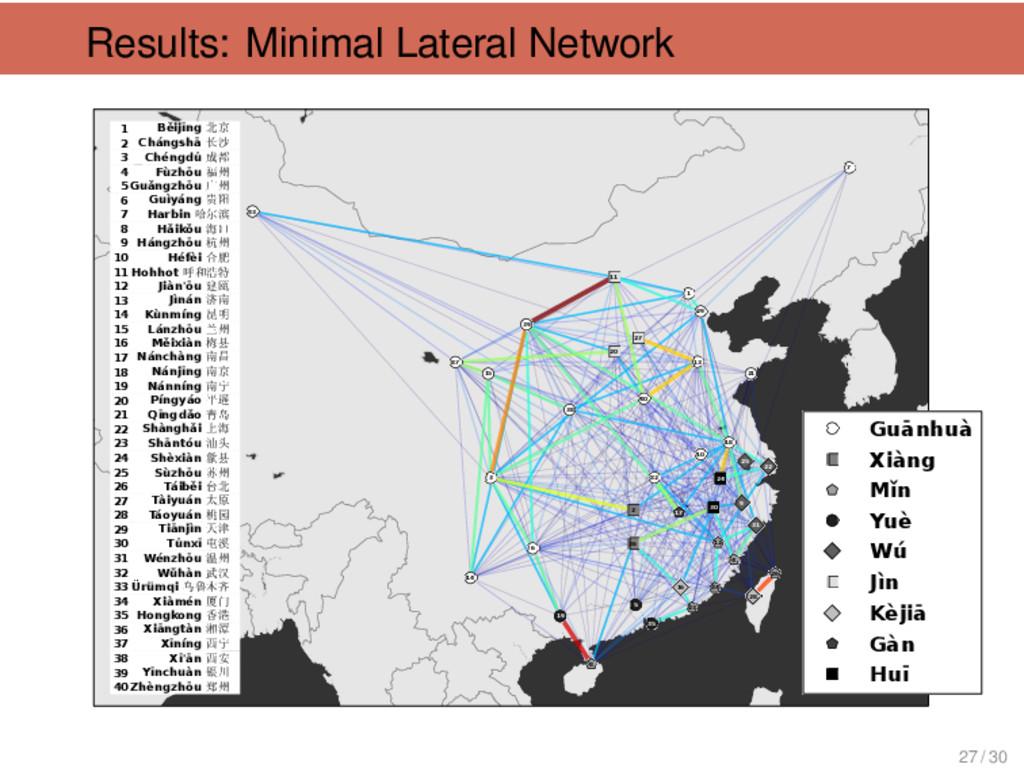 Results: Minimal Lateral Network . . Guānhuà . ...