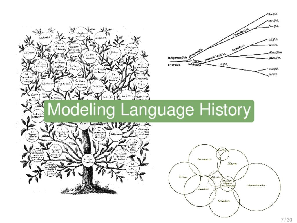 Modeling Language History 7 / 30