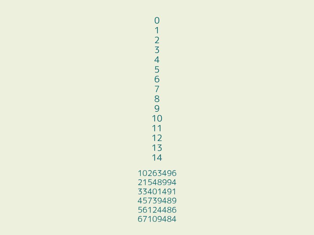 0 1 2 3 4 5 6 7 8 9 10 11 12 13 14 10263496 215...