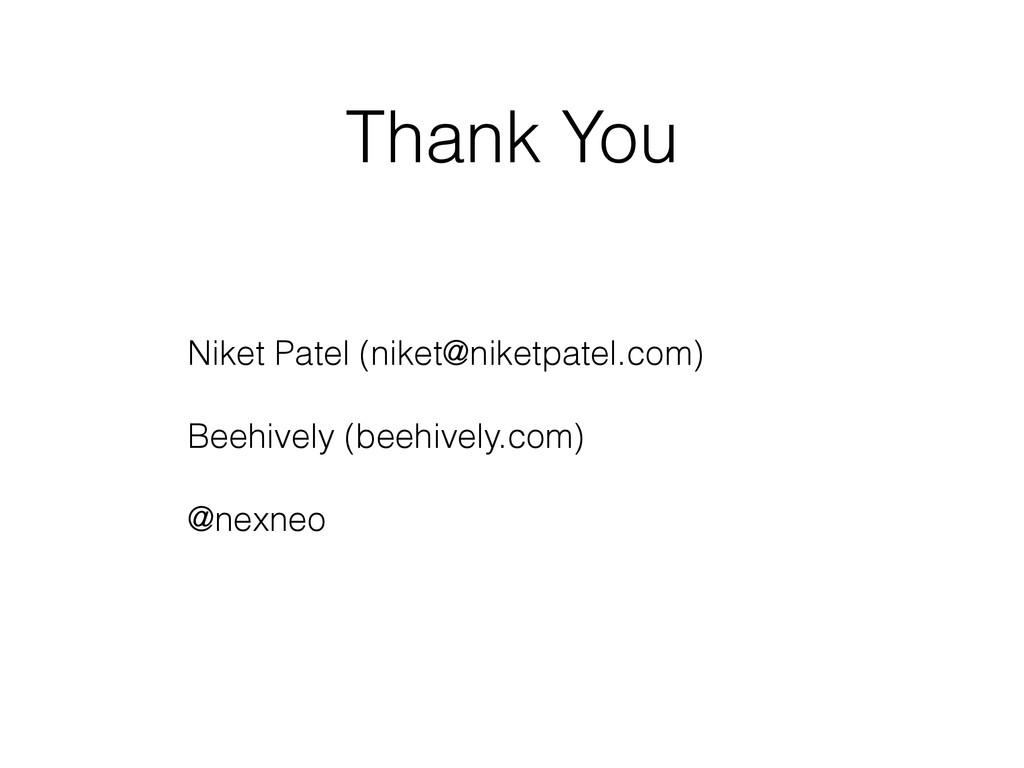 Thank You Niket Patel (niket@niketpatel.com) Be...