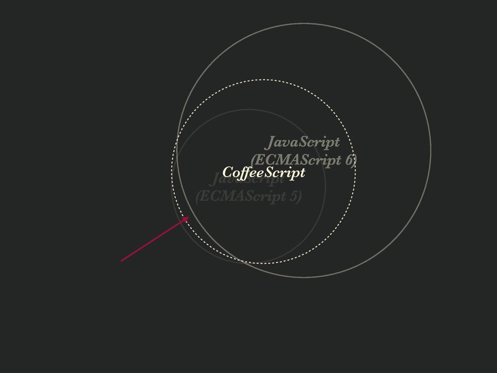 JavaScript (ECMAScript 5) JavaScript (ECMAScrip...