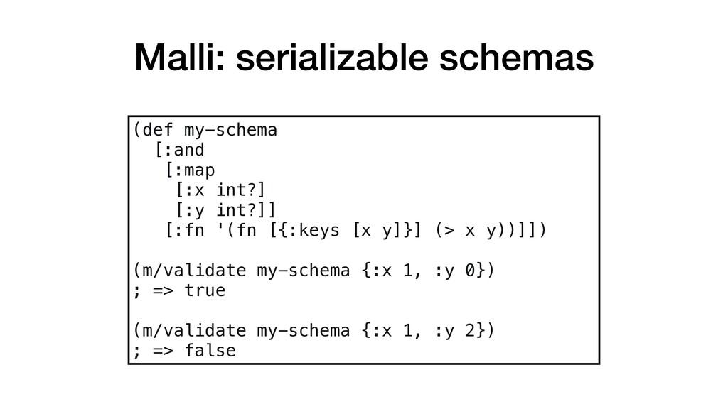 Malli: serializable schemas (def my-schema [:an...