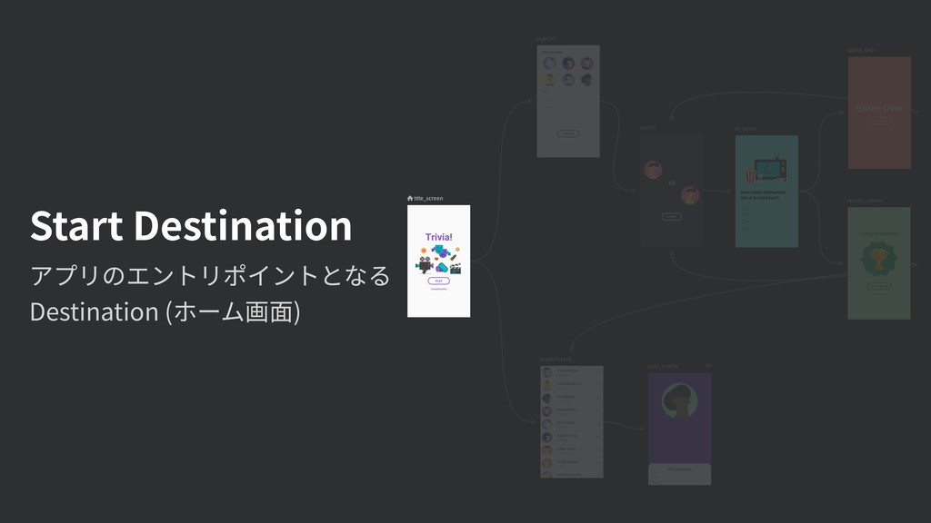 Start Destination アプリのエントリポイントとなる Destination (...