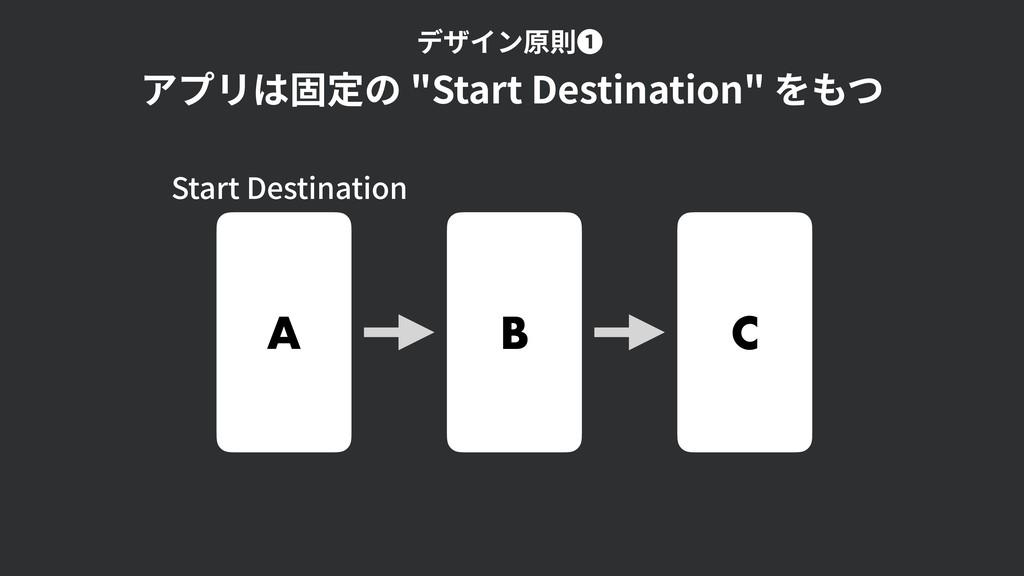 """アプリは固定の """"Start Destination"""" をもつ デザイン原則❶ A B C S..."""