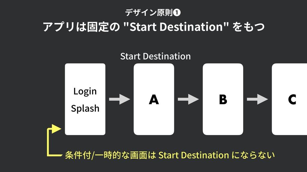 Login Splash 条件付/⼀時的な画⾯は Start Destination にならな...