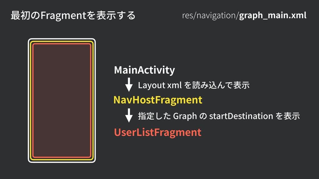 res/navigation/graph_main.xml 最初のFragmentを表⽰する ...
