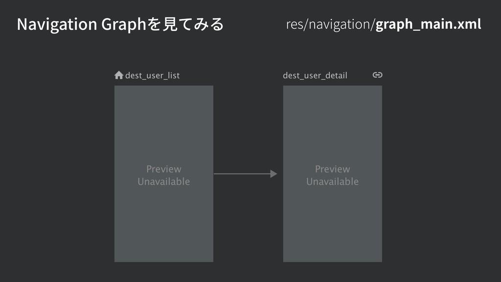 res/navigation/graph_main.xml Navigation Graphを...