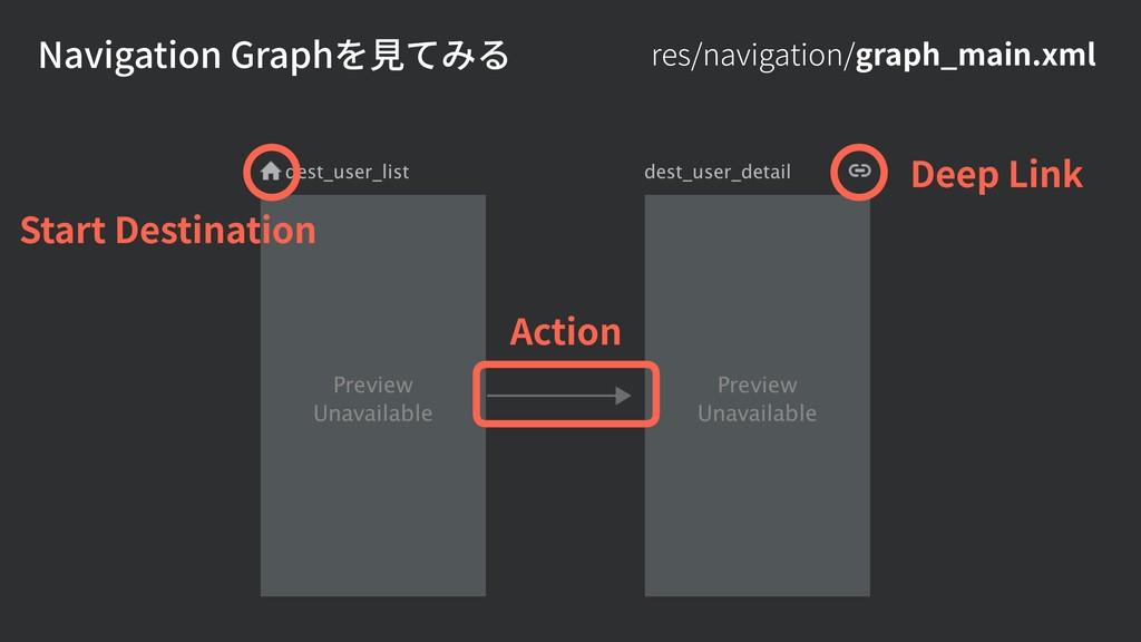 Start Destination Deep Link Action Navigation G...