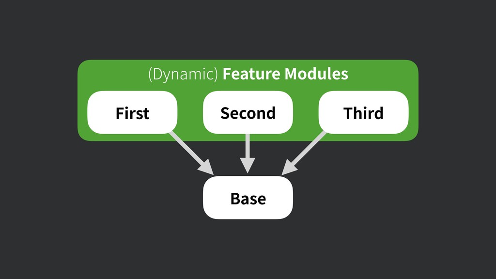 First Second Third Base (Dynamic) Feature Modul...