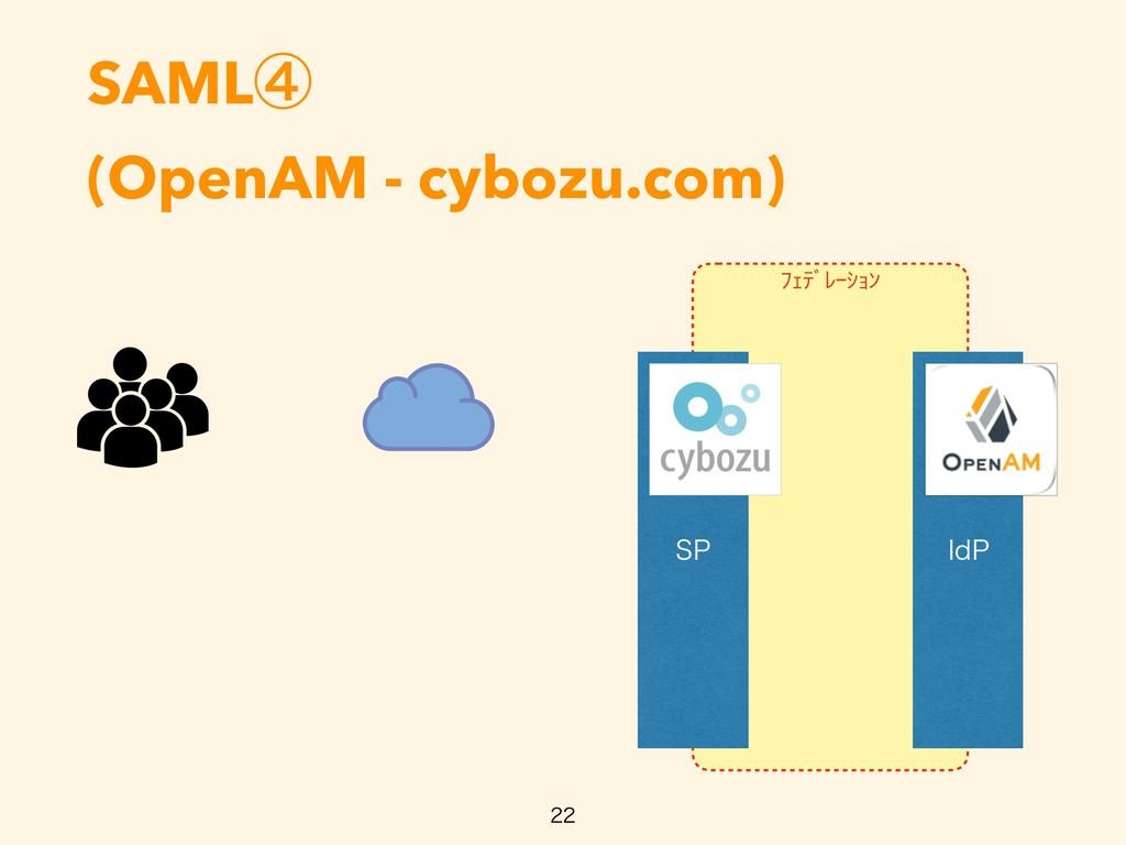 ŲŐũƄƀŖŢŔƃ SAMLᶆ (OpenAM - cybozu.com)   41 *...