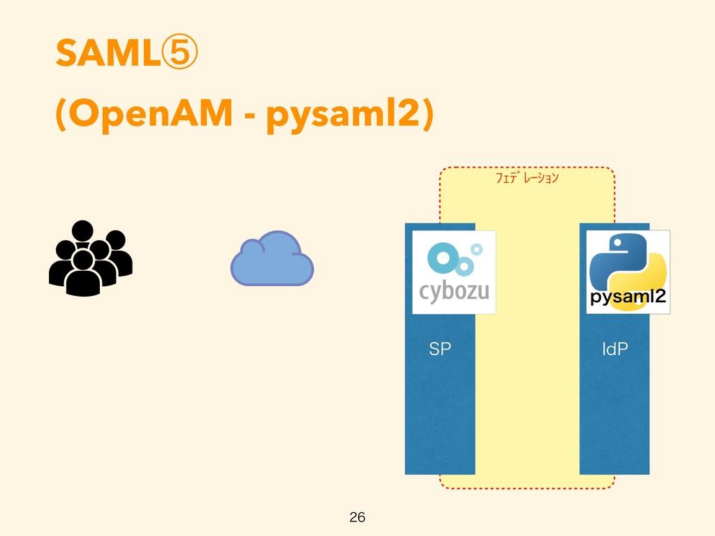 ŲŐũƄƀŖŢŔƃ SAMLᶇ (OpenAM - pysaml2)   41 *E1 ...