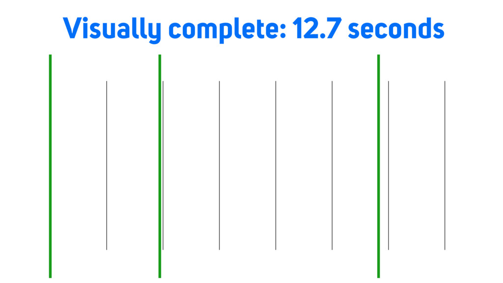 Load time Visually complete: 12.7 seconds