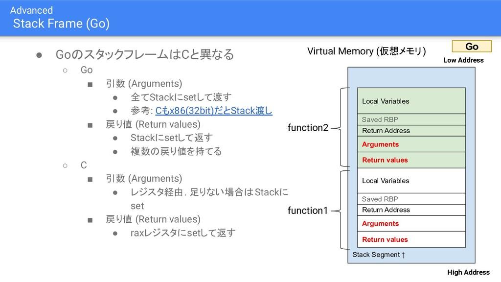 Advanced Stack Frame (Go) ● GoのスタックフレームはCと異なる ○...