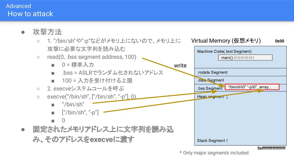 "Advanced How to attack ● 攻撃方法 ○ 1. ""/bin/sh""や""-..."