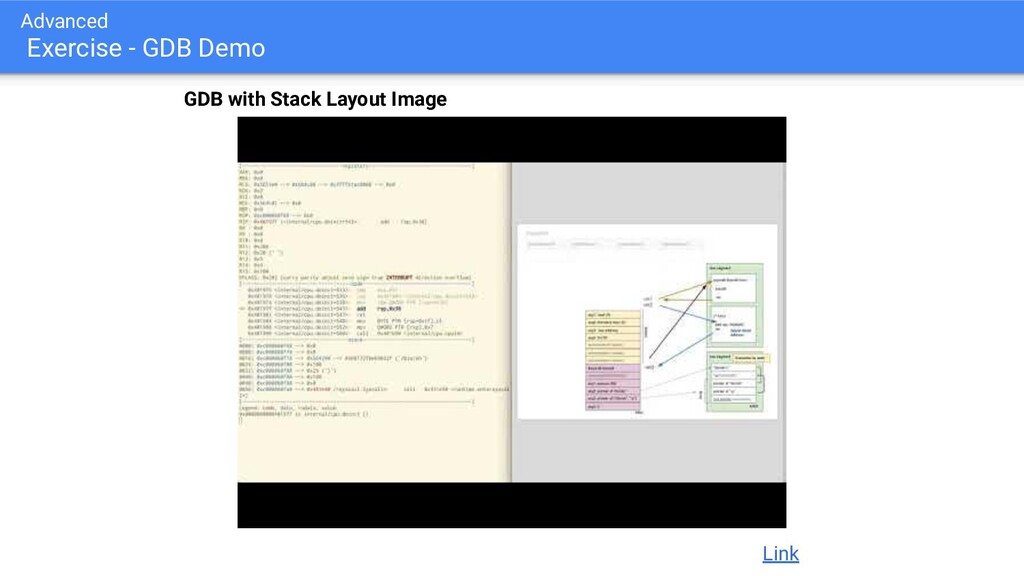 Advanced Exercise - GDB Demo Link GDB with Stac...