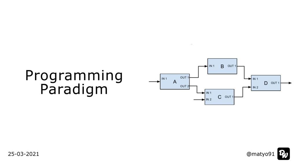 @matyo91 25-03-2021 Programming Paradigm