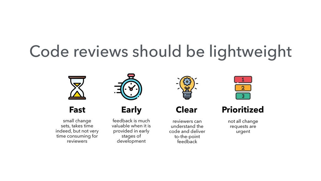 Clear Code reviews should be lightweight Fast P...