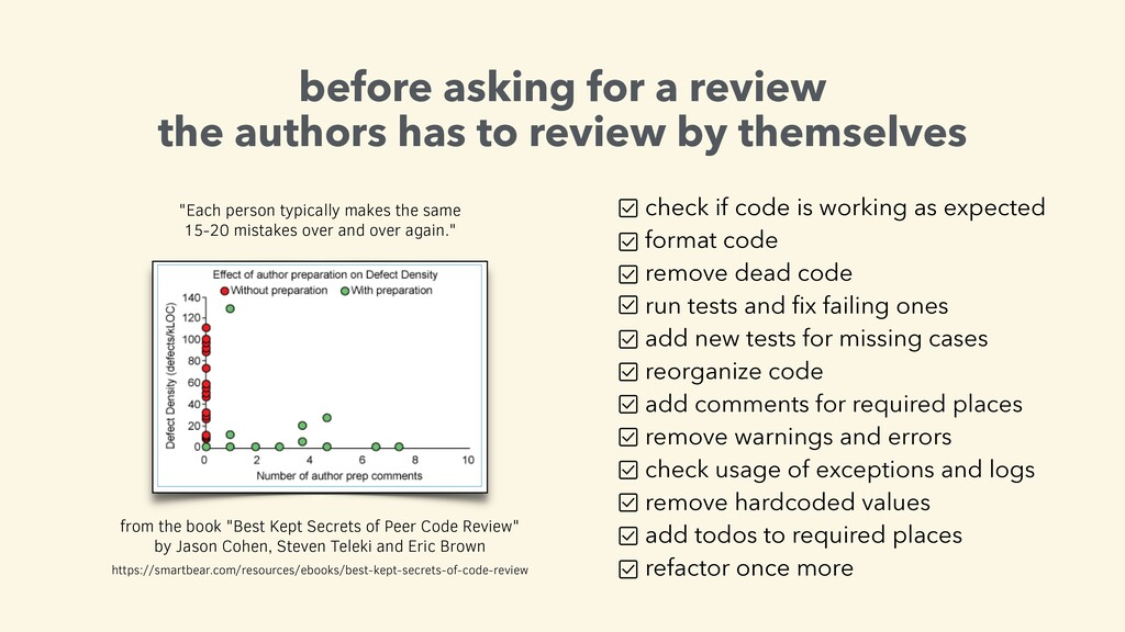 the authors has to review by themselves before ...