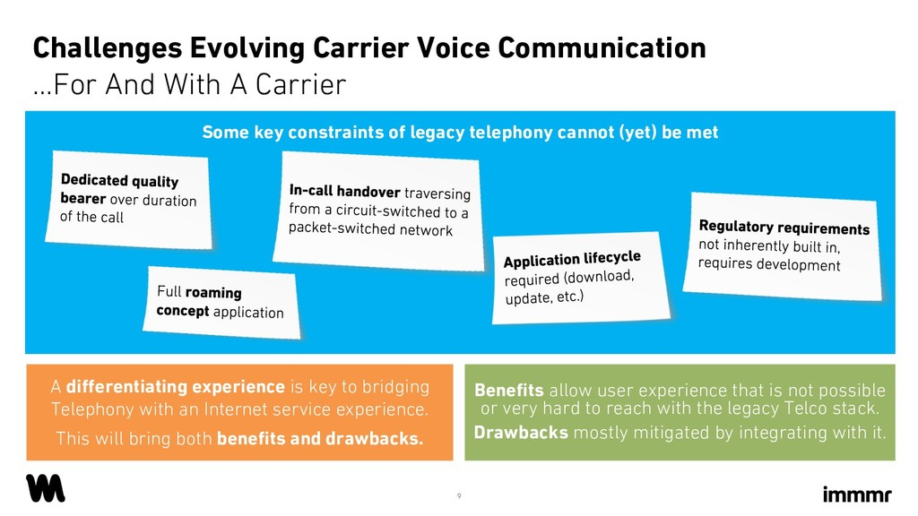 Challenges Evolving Carrier Voice Communication...