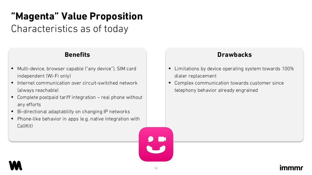 """""""Magenta"""" Value Proposition Characteristics as ..."""