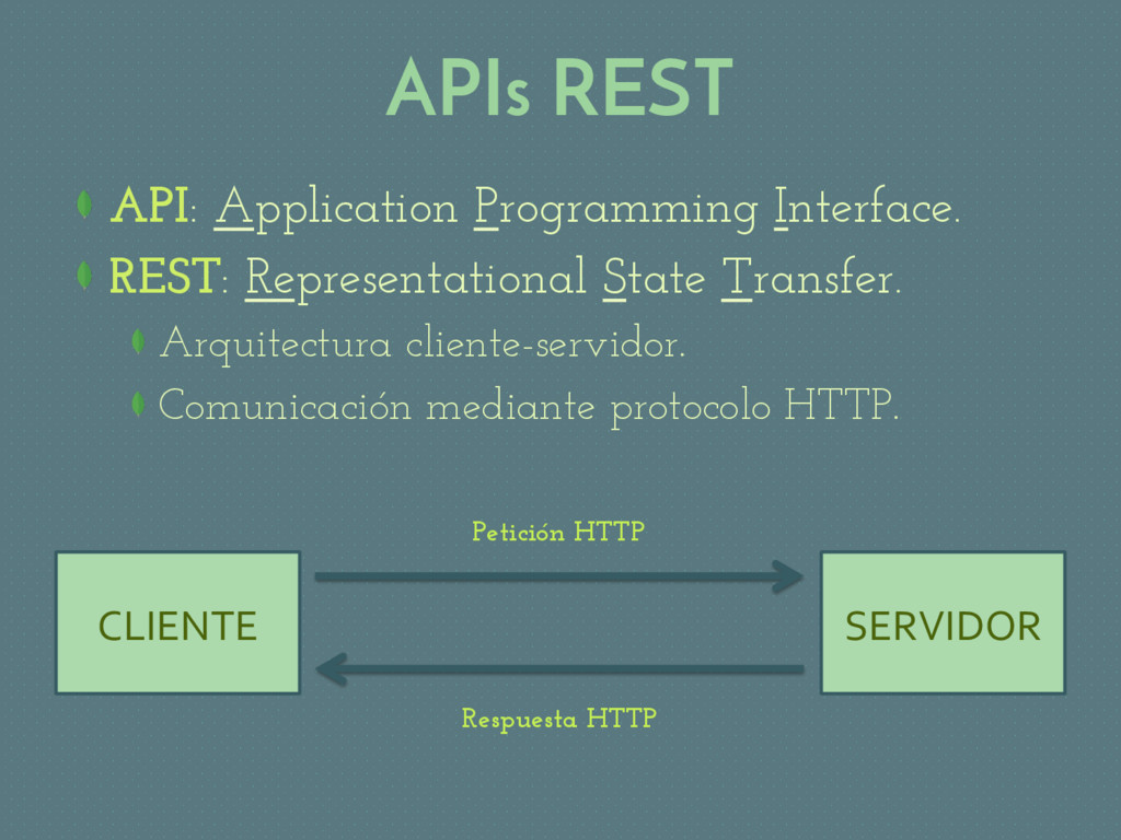 APIs REST  API: Application Programming Interfa...