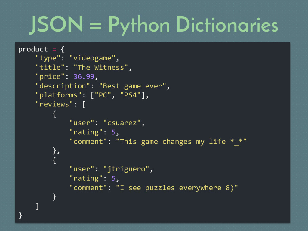 "JSON = Python Dictionaries product = { ""type"": ..."