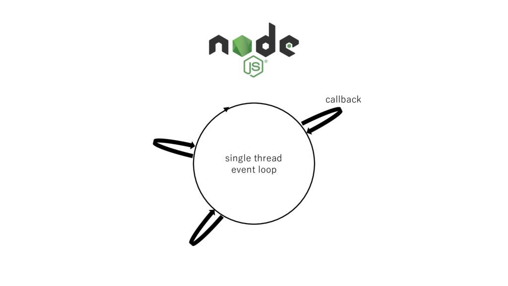 single thread event loop callback