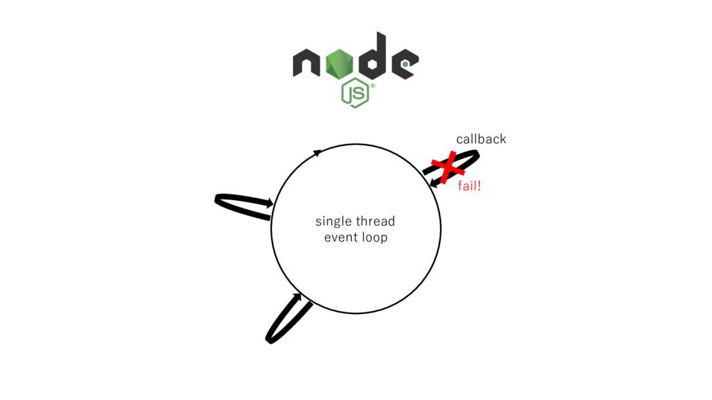 single thread event loop callback fail!