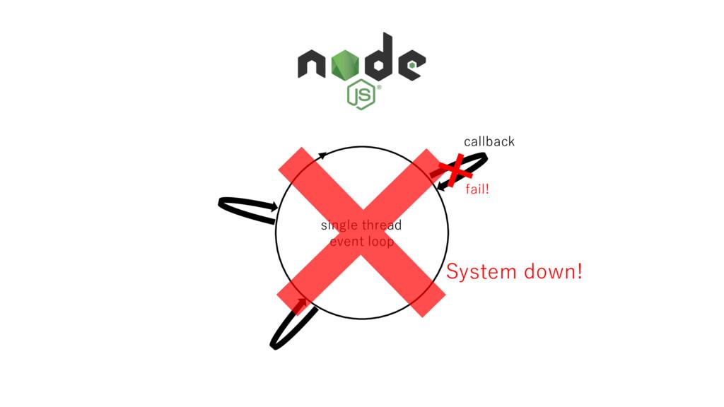 single thread event loop callback fail! System ...