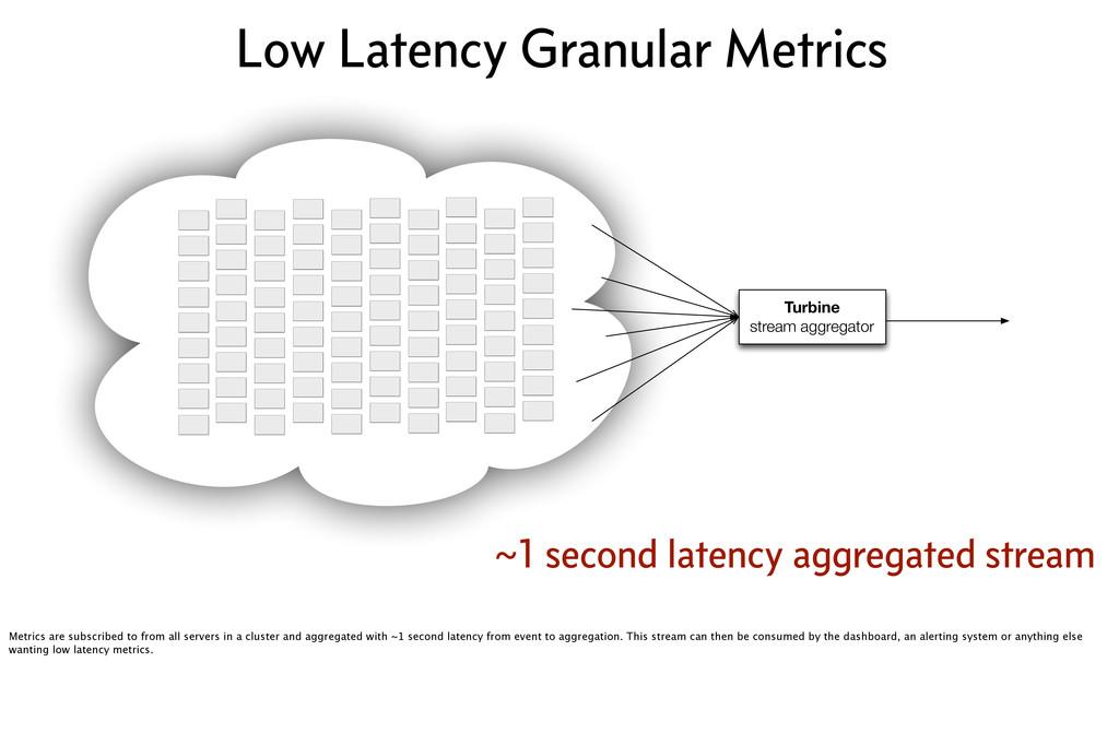 ~1 second latency aggregated stream Turbine str...