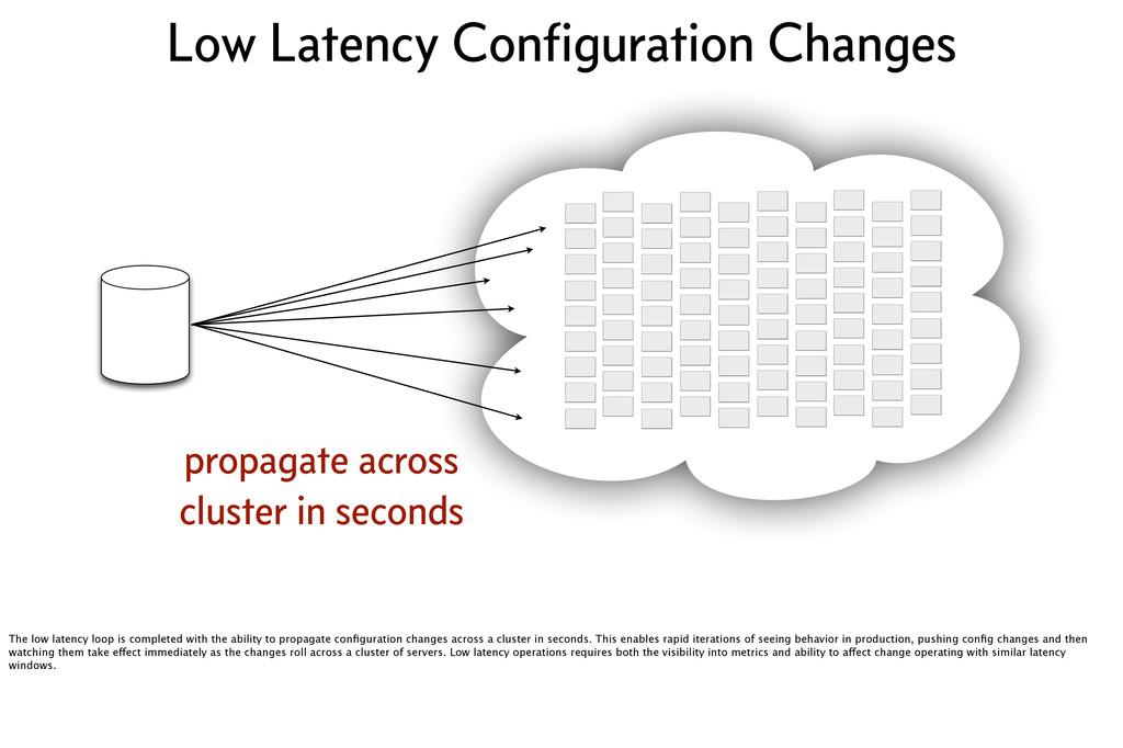 propagate across cluster in seconds Low Latency...