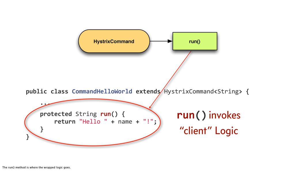 public!class!CommandHelloWorld!extends!HystrixC...