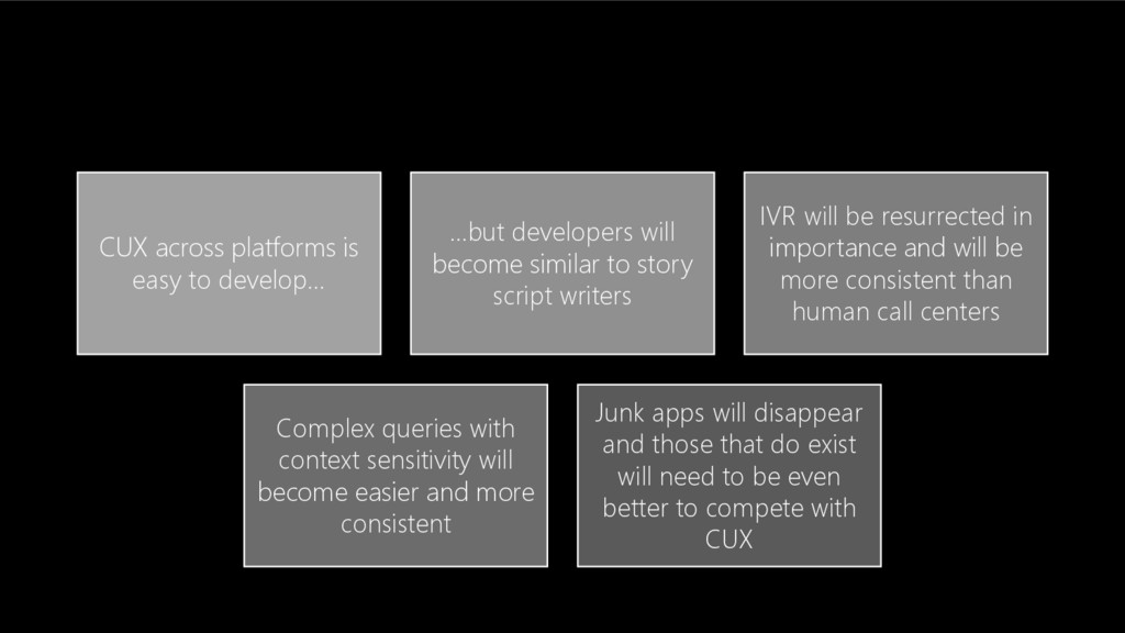 CUX across platforms is easy to develop… …but d...