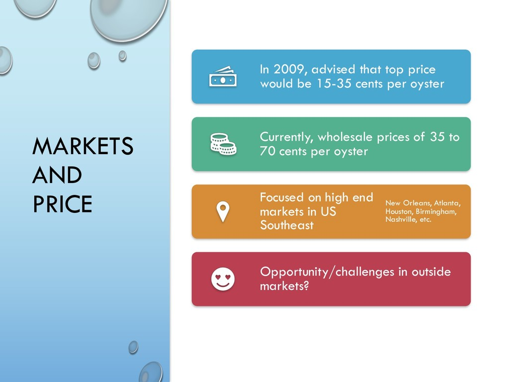 MARKETS AND PRICE In 2009, advised that top pri...