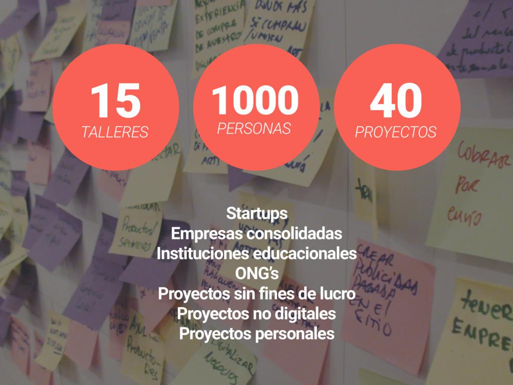 15 TALLERES 40 PROYECTOS 1000 PERSONAS Startups...