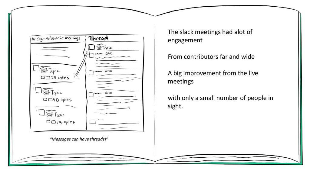 """""""Messages can have threads!"""" The slack meetings..."""